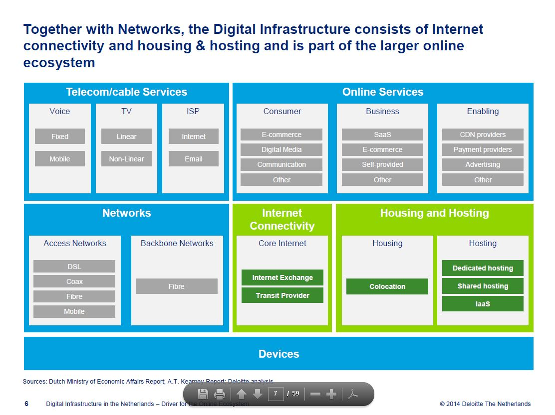 Digital infrastructure pictures to pin on pinterest